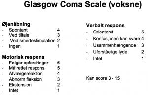 glascow-coma-scale