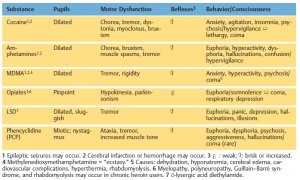 stoffer-symptomer